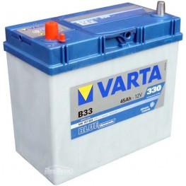 Аккумулятор автомобильный Varta Blue Dynamic 45Ah 545157033 B33