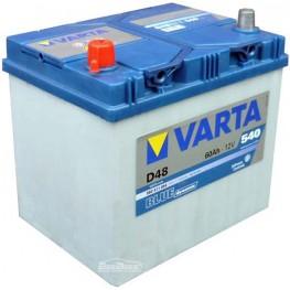 Аккумулятор автомобильный Varta Blue Dynamic 60Ah 560411054 D48